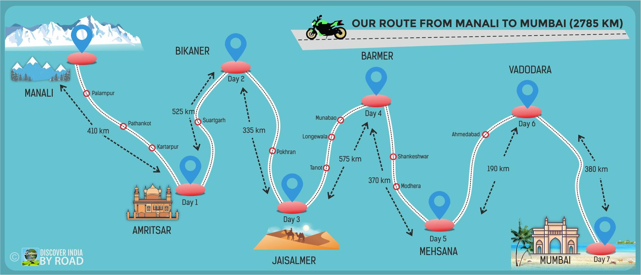 Manali to Mumbai return Route