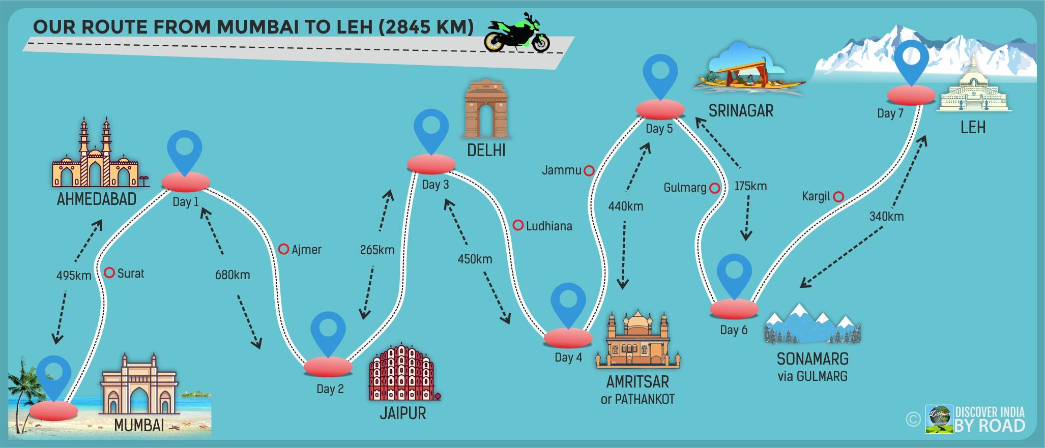 Mumbai to Leh Route Map